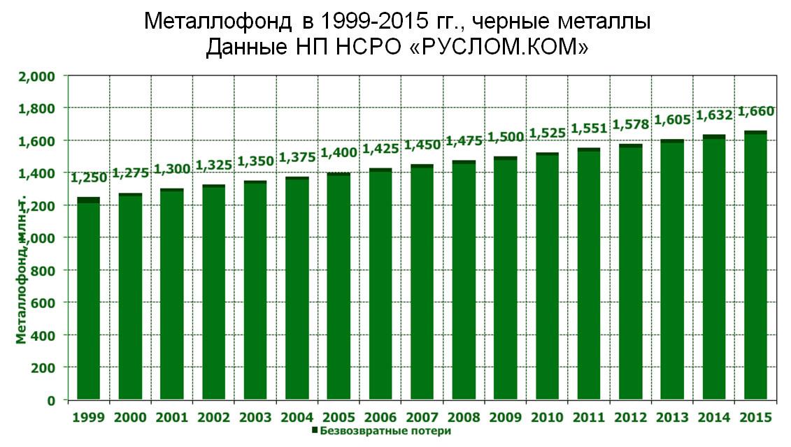 rusmet.ru, 4 марта 2015 №