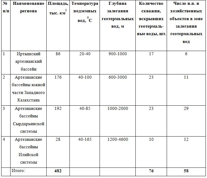 kursiv.kz, 12 февраля 2014